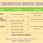 cuadro Sedes TRM 2016